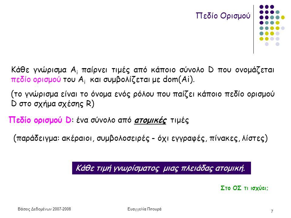 Βάσεις Δεδομένων 2007-2008Ευαγγελία Πιτουρά 7 Πεδίο Ορισμού Πεδίο ορισμού D: ένα σύνολο από ατομικές τιμές Κάθε γνώρισμα A i παίρνει τιμές από κάποιο σύνολο D που ονομάζεται πεδίο ορισμού του A i και συμβολίζεται με dom(Ai).