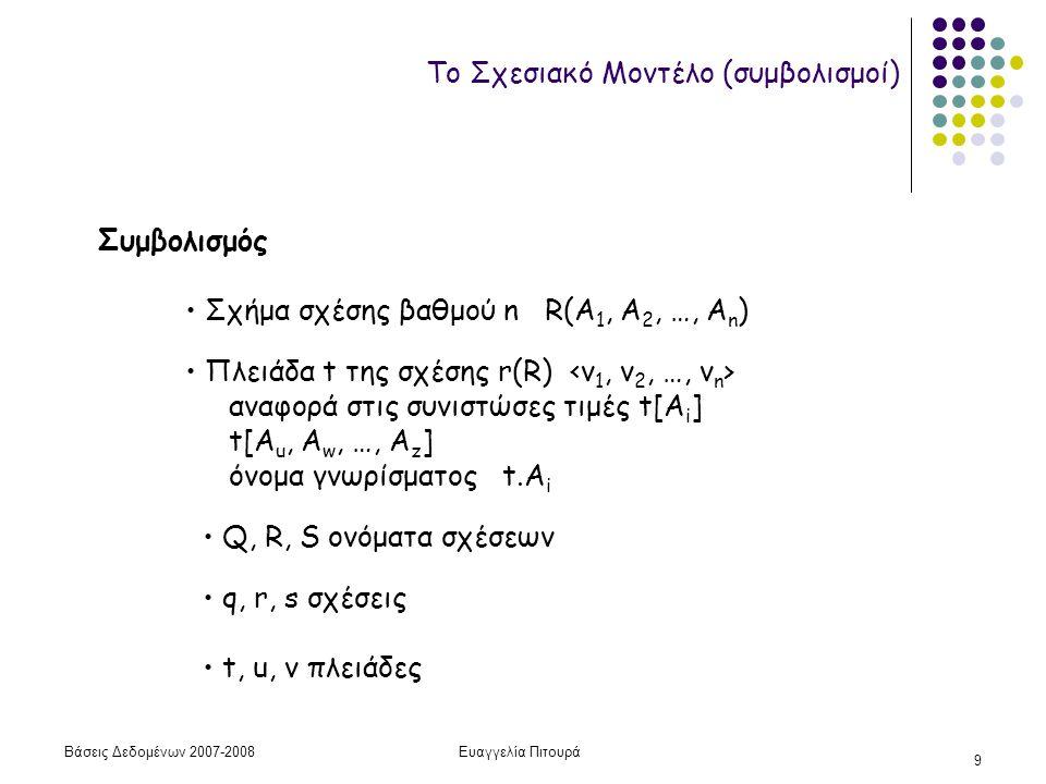 Βάσεις Δεδομένων 2007-2008Ευαγγελία Πιτουρά 9 Το Σχεσιακό Μοντέλο (συμβολισμοί) Συμβολισμός Σχήμα σχέσης βαθμού n R(A 1, A 2, …, A n ) Πλειάδα t της σχέσης r(R) αναφορά στις συνιστώσες τιμές t[A i ] t[A u, A w, …, A z ] όνομα γνωρίσματος t.A i Q, R, S ονόματα σχέσεων q, r, s σχέσεις t, u, v πλειάδες