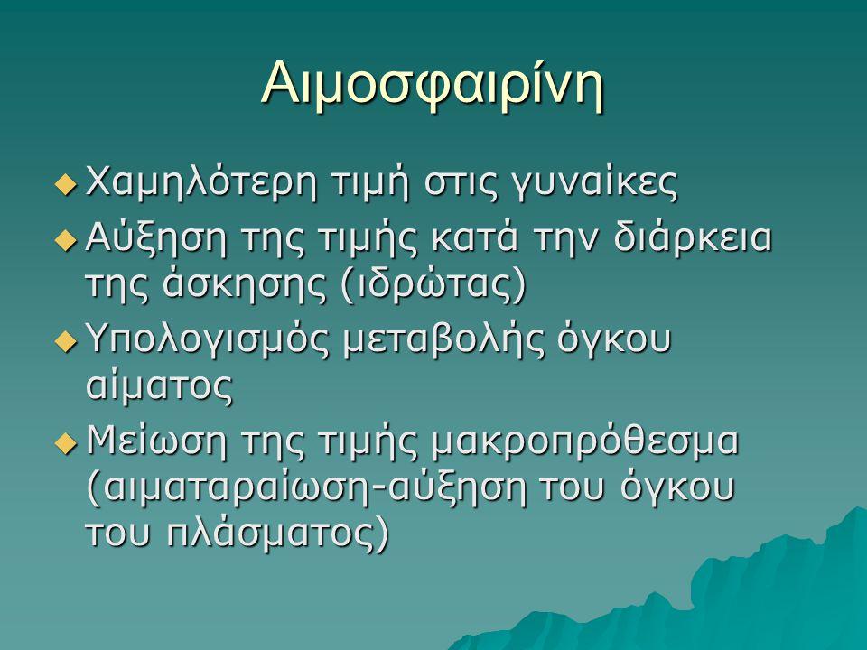 Αιμοσφαιρίνη-Φ.Τ.