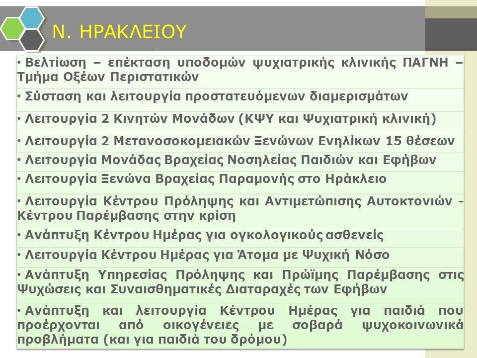 Ν. ΗΡΑΚΛΕΙΟΥ