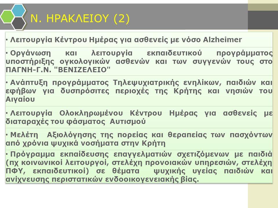 Ν. ΗΡΑΚΛΕΙΟΥ (2)