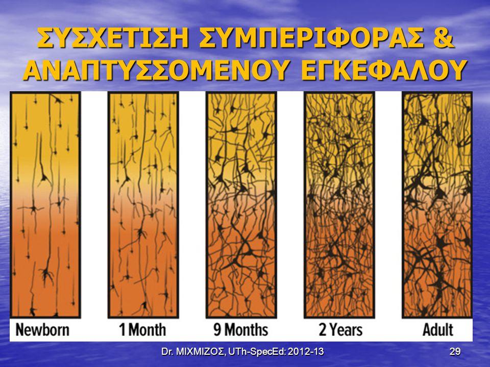 Dr. ΜΙΧΜΙΖΟΣ, UTh-SpecEd: 2012-13 29 ΣΥΣΧΕΤΙΣΗ ΣΥΜΠΕΡΙΦΟΡΑΣ & ΑΝΑΠΤΥΣΣΟΜΕΝΟΥ ΕΓΚΕΦΑΛΟΥ