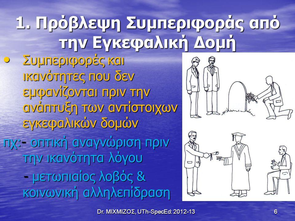 Dr. ΜΙΧΜΙΖΟΣ, UTh-SpecEd: 2012-13 6 1. Πρόβλεψη Συμπεριφοράς από την Εγκεφαλική Δομή Συμπεριφορές και ικανότητες που δεν εμφανίζονται πριν την ανάπτυξ