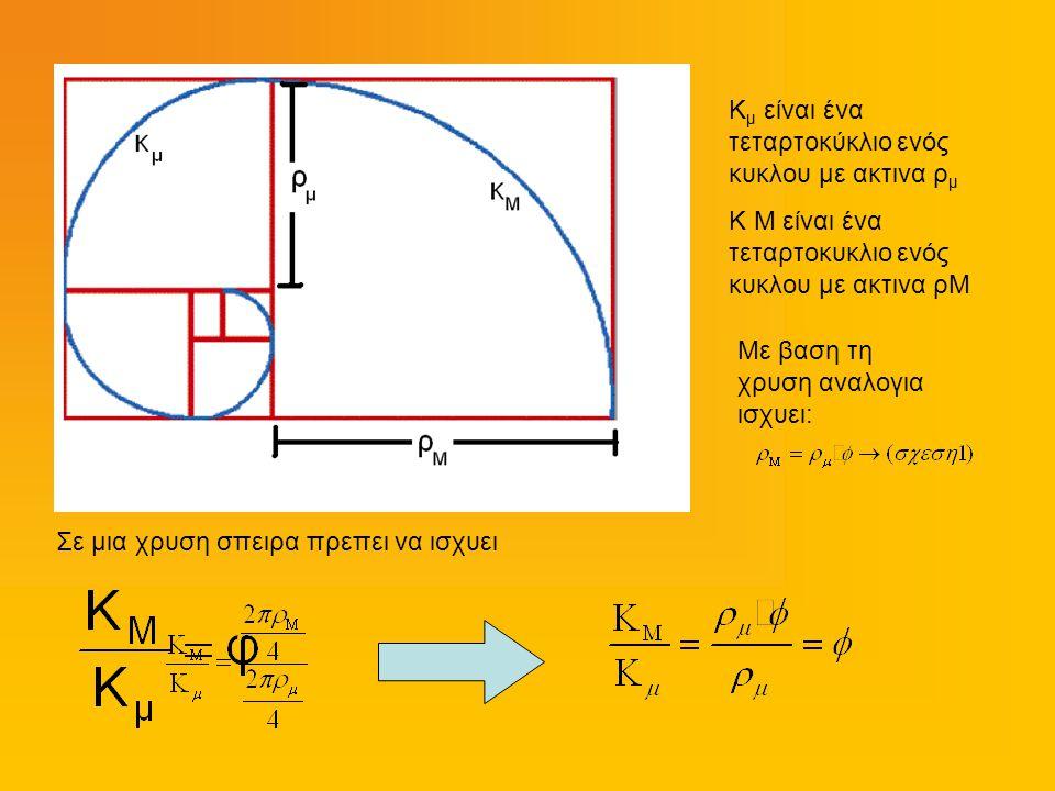 Κ μ είναι ένα τεταρτοκύκλιο ενός κυκλου με ακτινα ρ μ Κ Μ είναι ένα τεταρτοκυκλιο ενός κυκλου με ακτινα ρΜ Σε μια χρυση σπειρα πρεπει να ισχυει Με βασ
