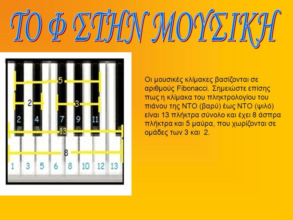 Οι μουσικές κλίμακες βασίζονται σε αριθμούς Fibonacci. Σημειώστε επίσης πως η κλίμακα του πληκτρολογίου του πιάνου της ΝΤΟ (βαρύ) έως ΝΤΟ (ψιλό) είναι