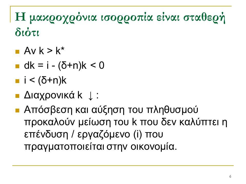 6 Η μακροχρόνια ισορροπία είναι σταθερή διότι Αν k > k* dk = i - (δ+n)k < 0 i < (δ+n)k Διαχρονικά k ↓ : Απόσβεση και αύξηση του πληθυσμού προκαλούν με