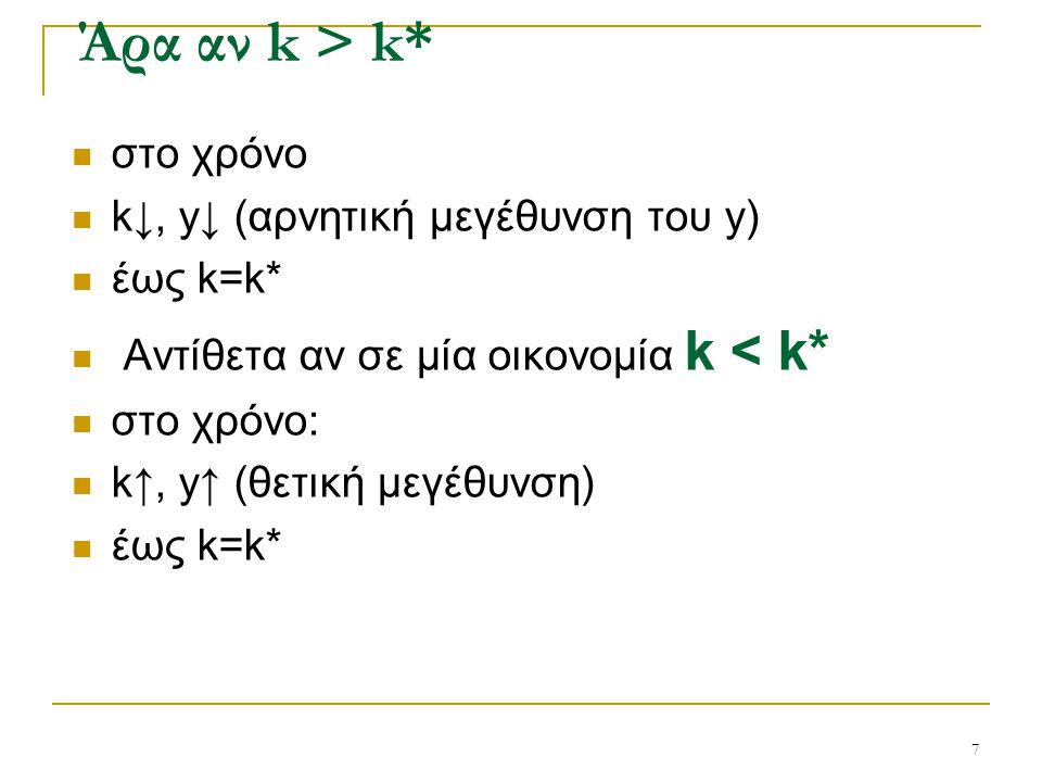 7 Άρα αν k > k* στο χρόνο k↓, y↓ (αρνητική μεγέθυνση του y) έως k=k* Αντίθετα αν σε μία οικονομία k < k* στο χρόνο: k↑, y↑ (θετική μεγέθυνση) έως k=k*