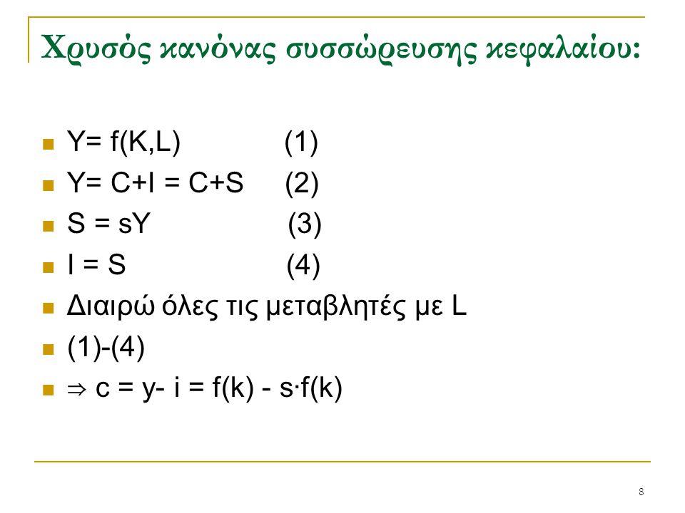 8 Χρυσός κανόνας συσσώρευσης κεφαλαίου: Y= f(K,L) (1) Y= C+I = C+S (2) S = sY (3) I = S (4) Διαιρώ όλες τις μεταβλητές με L (1)-(4) ⇒ c = y- i = f(k)