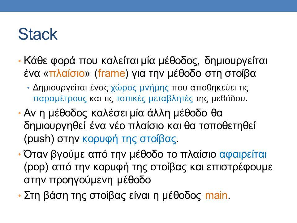 Stack Κάθε φορά που καλείται μία μέθοδος, δημιουργείται ένα «πλαίσιο» (frame) για την μέθοδο στη στοίβα Δημιουργείται ένας χώρος μνήμης που αποθηκεύει