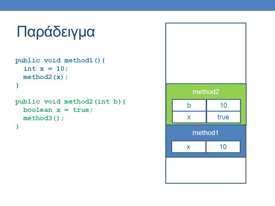 Παράδειγμα public void method1(){ int x = 10; method2(x); } public void method2(int b){ boolean x = true; method3(); } method1 x10 method2 xtrue b10