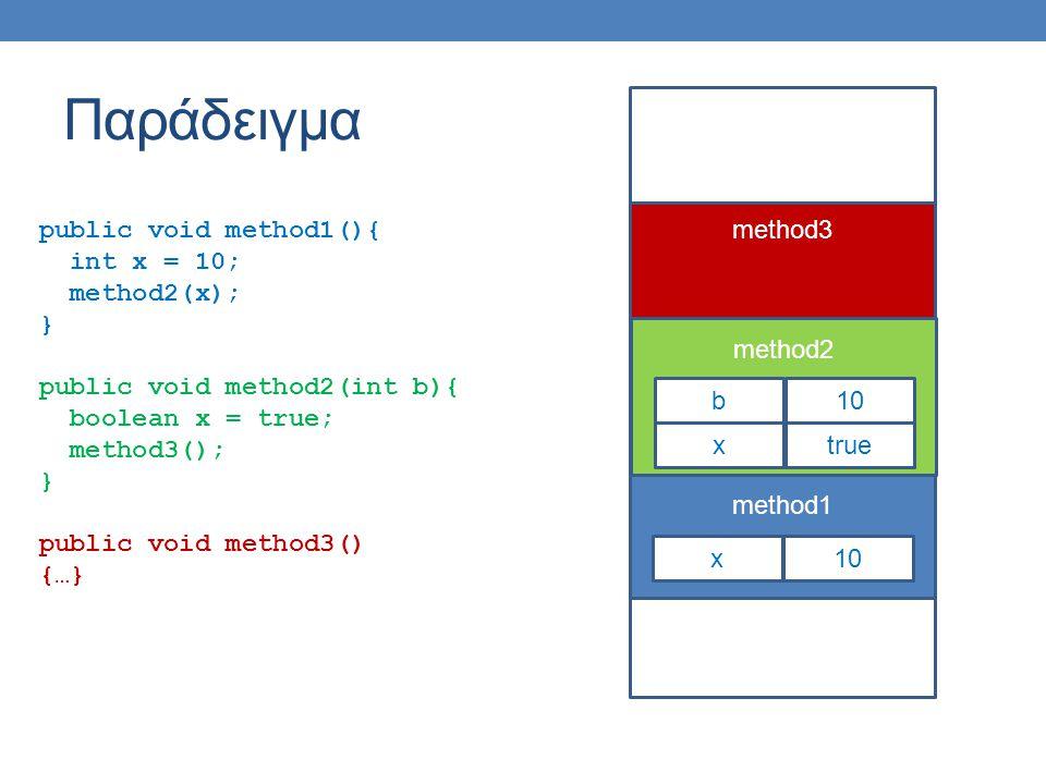 Παράδειγμα public void method1(){ int x = 10; method2(x); } public void method2(int b){ boolean x = true; method3(); } public void method3() {…} method1 x10 method2 xtrue b10 method3