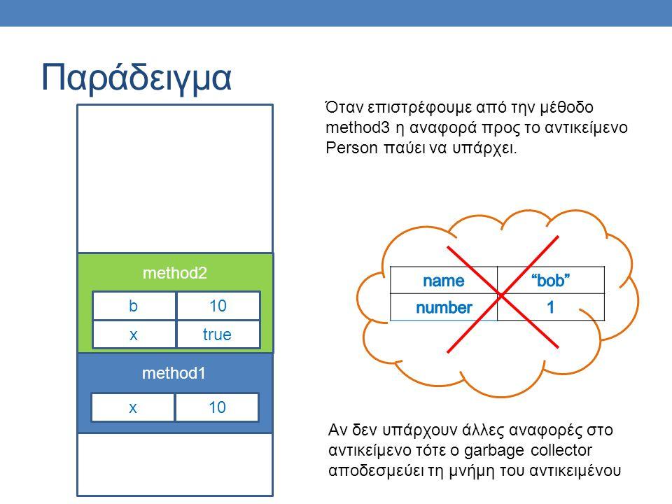 Παράδειγμα method1 x10 method2 xtrue b10 Όταν επιστρέφουμε από την μέθοδο method3 η αναφορά προς το αντικείμενο Person παύει να υπάρχει. Αν δεν υπάρχο