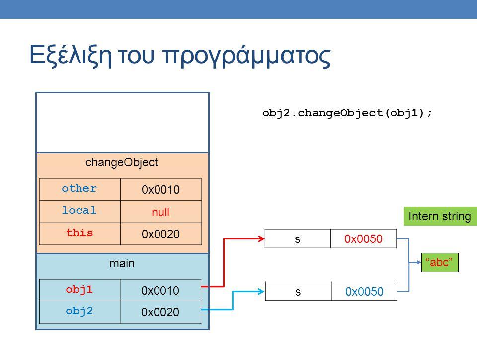 main Εξέλιξη του προγράμματος obj1 0x0010 obj2 0x0020 s0x0050 s changeObject other 0x0010 local null this 0x0020 obj2.changeObject(obj1); abc Intern string