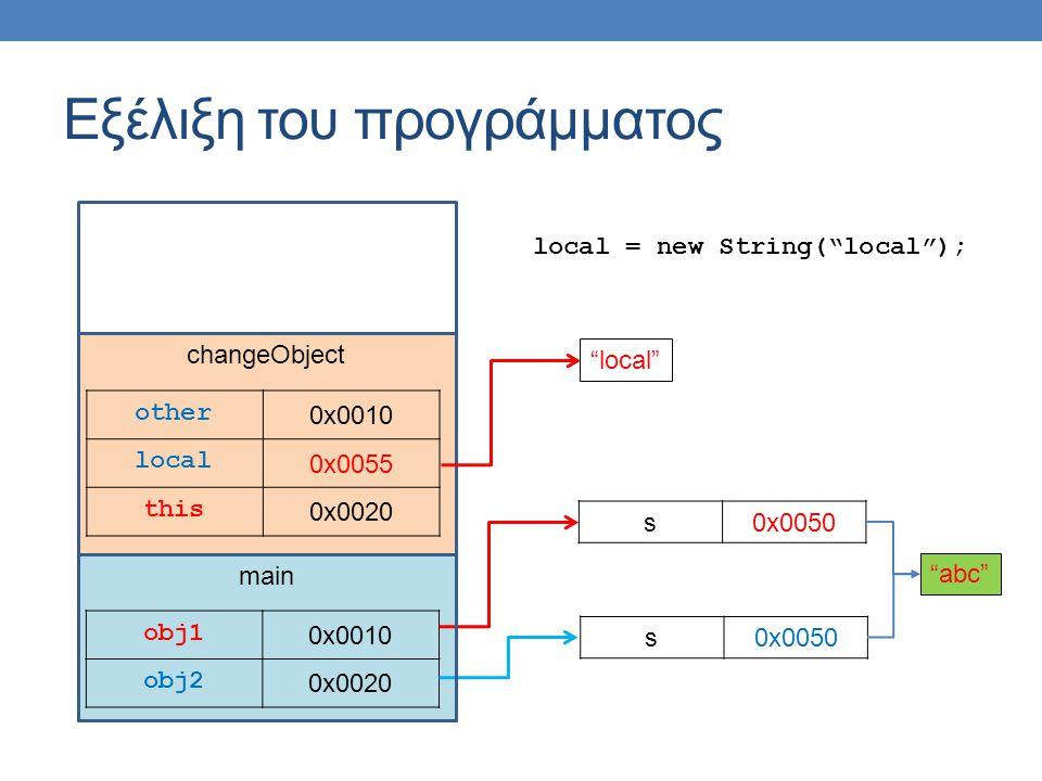 main Εξέλιξη του προγράμματος obj1 0x0010 obj2 0x0020 s0x0050 s changeObject other 0x0010 local 0x0055 this 0x0020 local = new String( local ); abc local