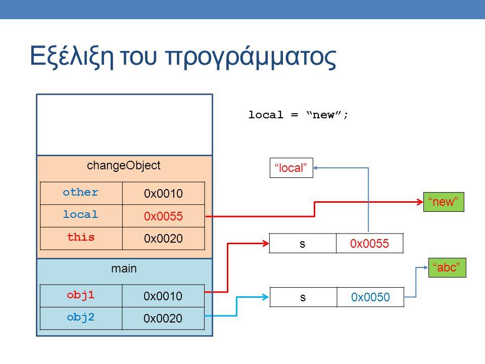 "main Εξέλιξη του προγράμματος obj1 0x0010 obj2 0x0020 s0x0050 s0x0055 changeObject other 0x0010 local 0x0055 this 0x0020 local = ""new""; ""abc"" ""local"""