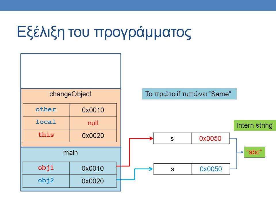 "main Εξέλιξη του προγράμματος obj1 0x0010 obj2 0x0020 s0x0050 s changeObject other 0x0010 local null this 0x0020 ""abc"" Intern string Το πρώτο if τυπών"