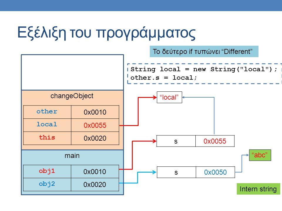 main Εξέλιξη του προγράμματος obj1 0x0010 obj2 0x0020 s0x0050 s0x0055 changeObject other 0x0010 local 0x0055 this 0x0020 abc local Το δεύτερο if τυπώνει Different Intern string String local = new String( local ); other.s = local;