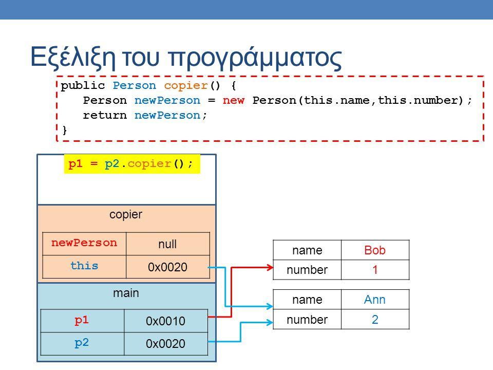 main Εξέλιξη του προγράμματος p1p1 0x0010 p2 0x0020 nameAnn number2 nameBob number1 copier newPerson null this 0x0020 public Person copier() { Person