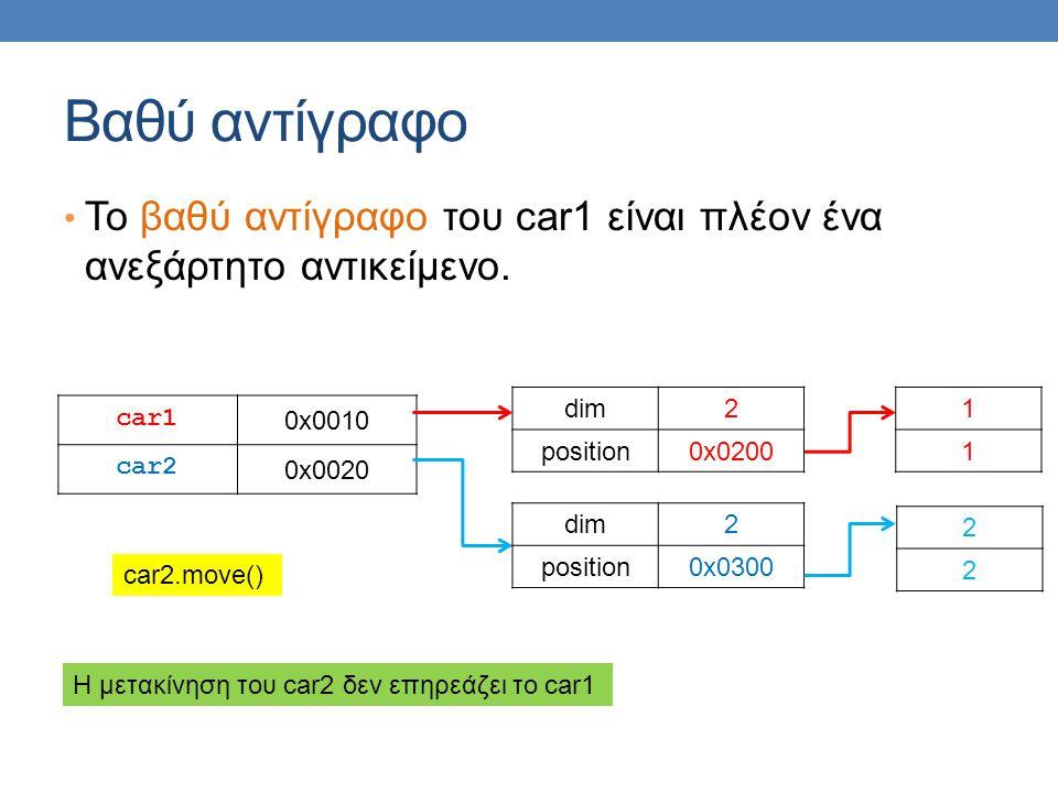 Βαθύ αντίγραφο Το βαθύ αντίγραφο του car1 είναι πλέον ένα ανεξάρτητο αντικείμενο. car1 0x0010 car2 0x0020 dim2 position0x0200 1 1 dim2 position0x0300