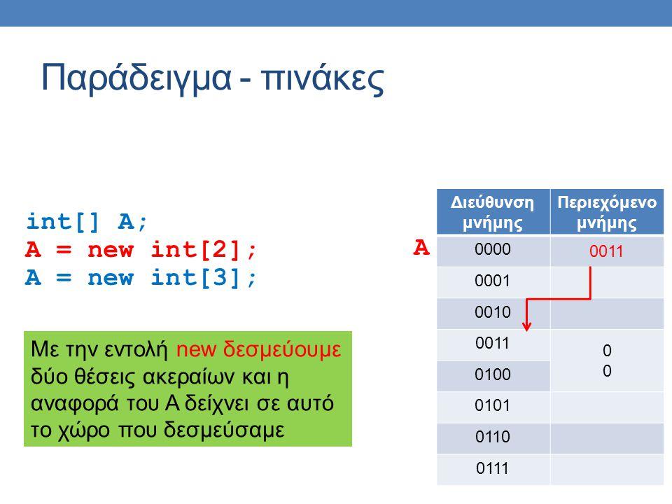 Παράδειγμα - πινάκες int[] A; A = new int[2]; A = new int[3]; Διεύθυνση μνήμης Περιεχόμενο μνήμης 0000 0011 0001 0010 0011 0000 0100 0101 0110 0111 A Με την εντολή new δεσμεύουμε δύο θέσεις ακεραίων και η αναφορά του Α δείχνει σε αυτό το χώρο που δεσμεύσαμε