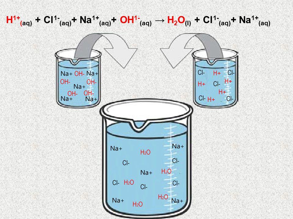 H 1+ (aq) + Cl 1- (aq) + Na 1+ (aq) + OH 1- (aq) → H 2 O (l) + Cl 1- (aq) + Na 1+ (aq)