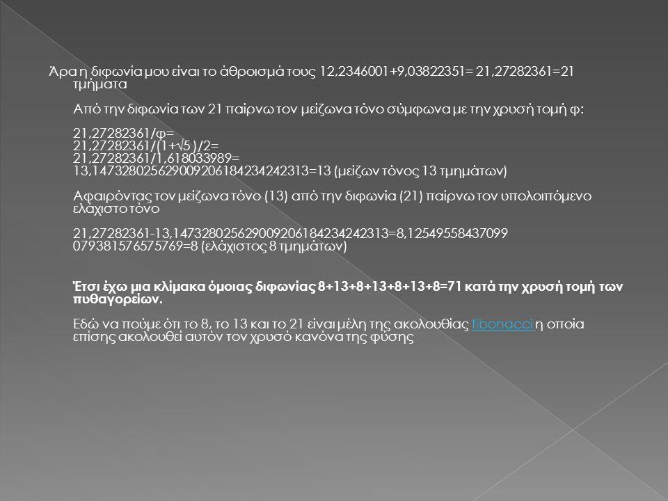 Άρα η διφωνία μου είναι το άθροισμά τους 12,2346001+9,03822351= 21,27282361=21 τμήματα Από την διφωνία των 21 παίρνω τον μείζωνα τόνο σύμφωνα με την χρυσή τομή φ: 21,27282361/φ= 21,27282361/(1+√5 )/2= 21,27282361/1,618033989= 13,147328025629009206184234242313=13 (μείζων τόνος 13 τμημάτων) Αφαιρόντας τον μείζωνα τόνο (13) από την διφωνία (21) παίρνω τον υπολοιπόμενο ελάχιστο τόνο 21,27282361-13,147328025629009206184234242313=8,12549558437099 079381576575769=8 (ελάχιστος 8 τμημάτων) Έτσι έχω μια κλίμακα όμοιας διφωνίας 8+13+8+13+8+13+8=71 κατά την χρυσή τομή των πυθαγορείων.