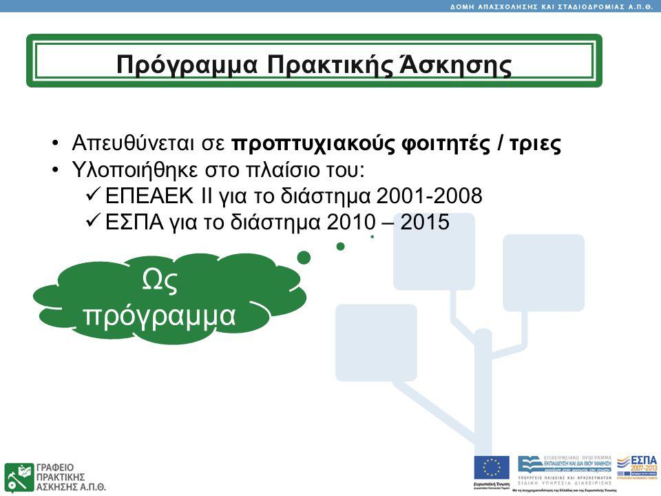 Απευθύνεται σε προπτυχιακούς φοιτητές / τριες Υλοποιήθηκε στο πλαίσιο του: ΕΠΕΑΕΚ ΙΙ για το διάστημα 2001-2008 ΕΣΠΑ για το διάστημα 2010 – 2015 Ως πρόγραμμα Πρόγραμμα Πρακτικής Άσκησης