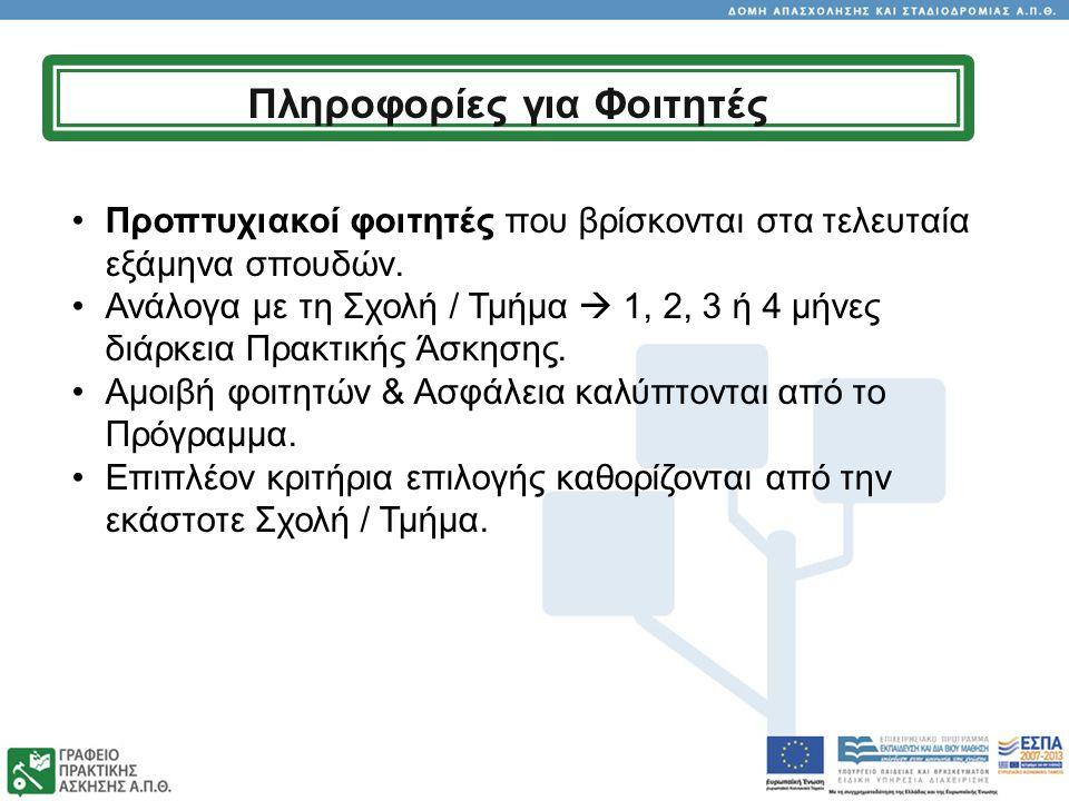 Πρόγραμμα Πρακτικής Άσκησης Γραφείο Πρακτικής Άσκησης: Κτίριο Διοίκησης, 1ος Όροφος, 54 124, Θεσσαλονίκη Ώρες Εξυπηρέτησης: Δευτέρα – Παρασκευή: 9 π.μ.