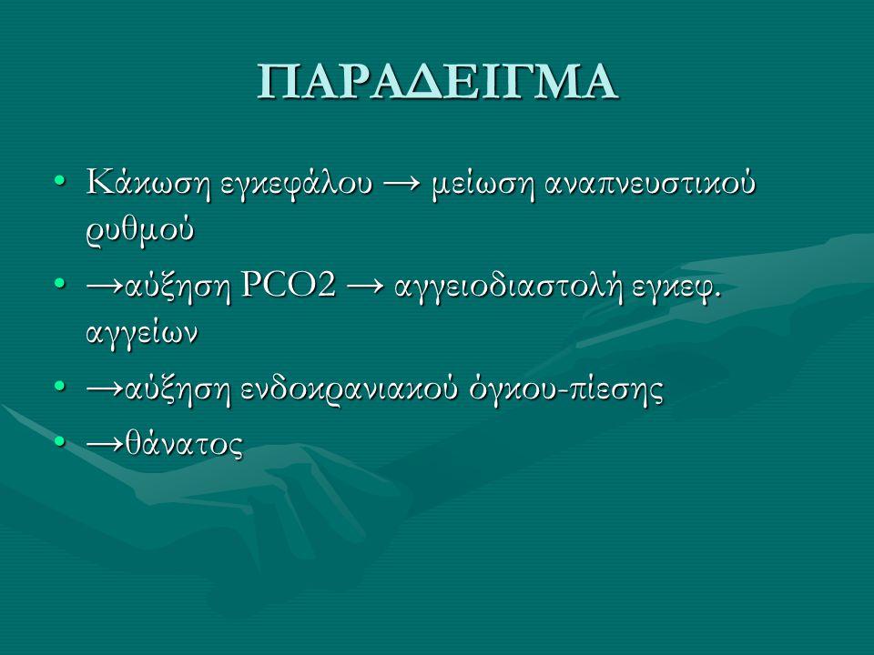 ΠΑΡΑΔΕΙΓΜΑ Κάκωση εγκεφάλου → μείωση αναπνευστικού ρυθμούΚάκωση εγκεφάλου → μείωση αναπνευστικού ρυθμού →αύξηση PCO2 → αγγειοδιαστολή εγκεφ.