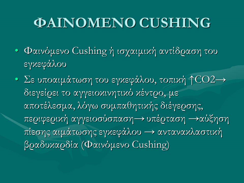 ΦΑΙΝΟΜΕΝΟ CUSHING Φαινόμενο Cushing ή ισχαιμική αντίδραση του εγκεφάλουΦαινόμενο Cushing ή ισχαιμική αντίδραση του εγκεφάλου Σε υποαιμάτωση του εγκεφάλου, τοπική ↑CO2→ διεγείρει το αγγειοκινητικό κέντρο, με αποτέλεσμα, λόγω συμπαθητικής διέγερσης, περιφερική αγγειοσύσπαση→ υπέρταση →αύξηση πίεσης αιμάτωσης εγκεφάλου → αντανακλαστική βραδυκαρδία (Φαινόμενο Cushing)Σε υποαιμάτωση του εγκεφάλου, τοπική ↑CO2→ διεγείρει το αγγειοκινητικό κέντρο, με αποτέλεσμα, λόγω συμπαθητικής διέγερσης, περιφερική αγγειοσύσπαση→ υπέρταση →αύξηση πίεσης αιμάτωσης εγκεφάλου → αντανακλαστική βραδυκαρδία (Φαινόμενο Cushing)