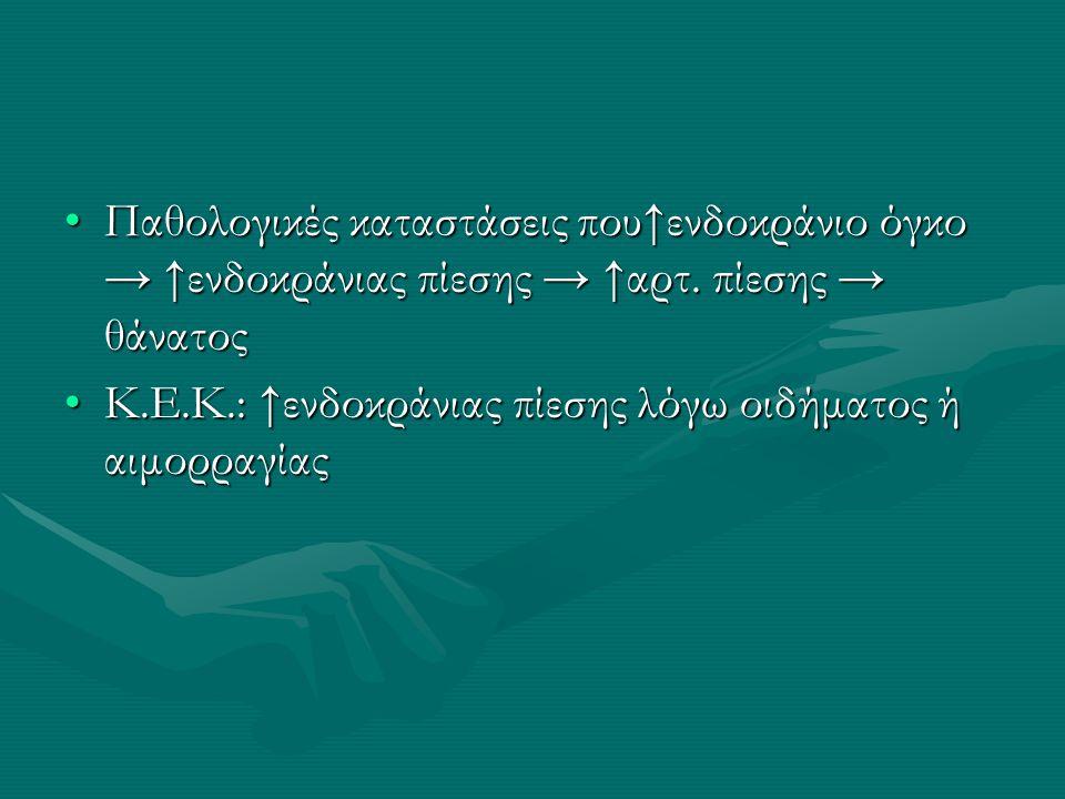 Παθολογικές καταστάσεις που↑ενδοκράνιο όγκο → ↑ενδοκράνιας πίεσης → ↑αρτ.