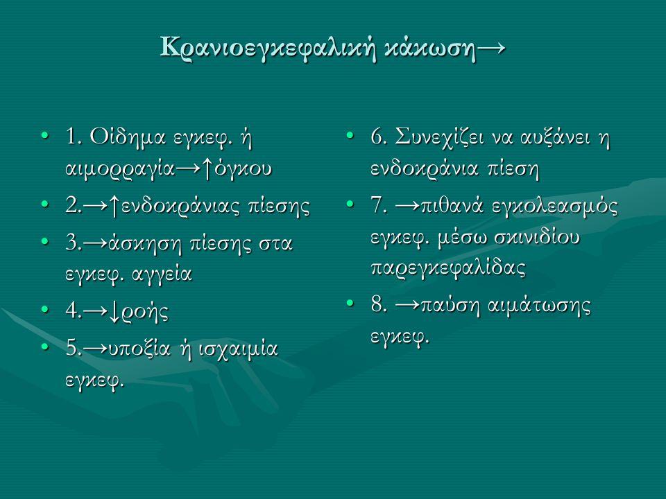 Κρανιοεγκεφαλική κάκωση→ 1.Οίδημα εγκεφ. ή αιμορραγία→↑όγκου1.