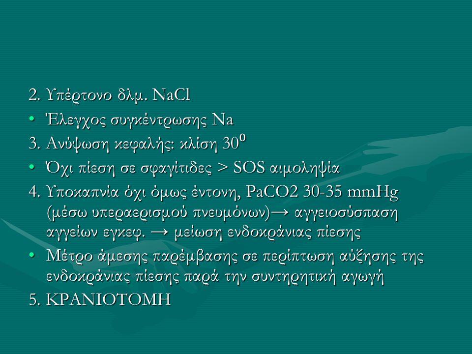 2.Υπέρτονο δλμ. NaCl Έλεγχος συγκέντρωσης NaΈλεγχος συγκέντρωσης Na 3.
