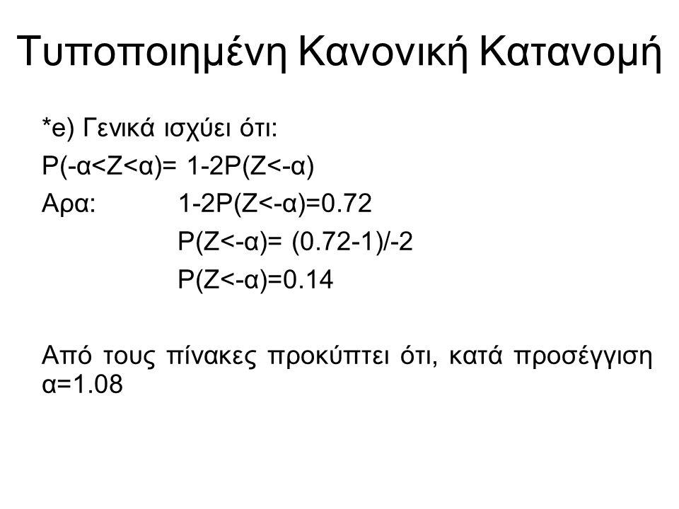 Τυποποιημένη Κανονική Κατανομή *e) Γενικά ισχύει ότι: P(-α<Ζ<α)= 1-2P(Z<-α) Αρα:1-2P(Z<-α)=0.72 P(Z<-α)= (0.72-1)/-2 P(Z<-α)=0.14 Από τους πίνακες προ