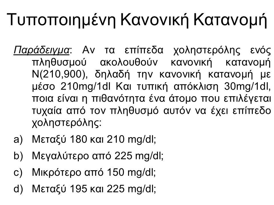 Παράδειγμα: Αν τα επίπεδα χοληστερόλης ενός πληθυσμού ακολουθούν κανονική κατανομή Ν(210,900), δηλαδή την κανονική κατανομή με μέσο 210mg/1dl Και τυπι