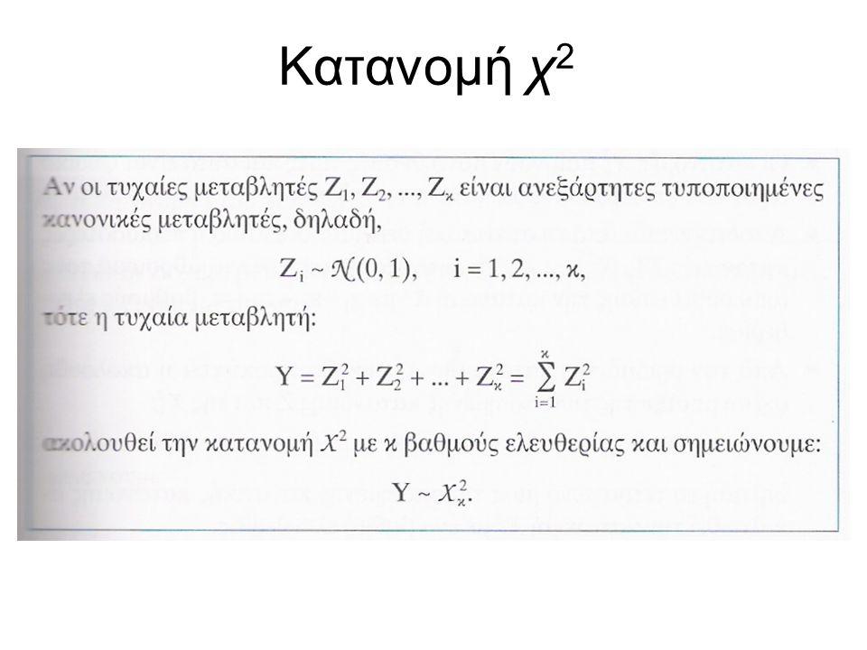 Κατανομή χ 2