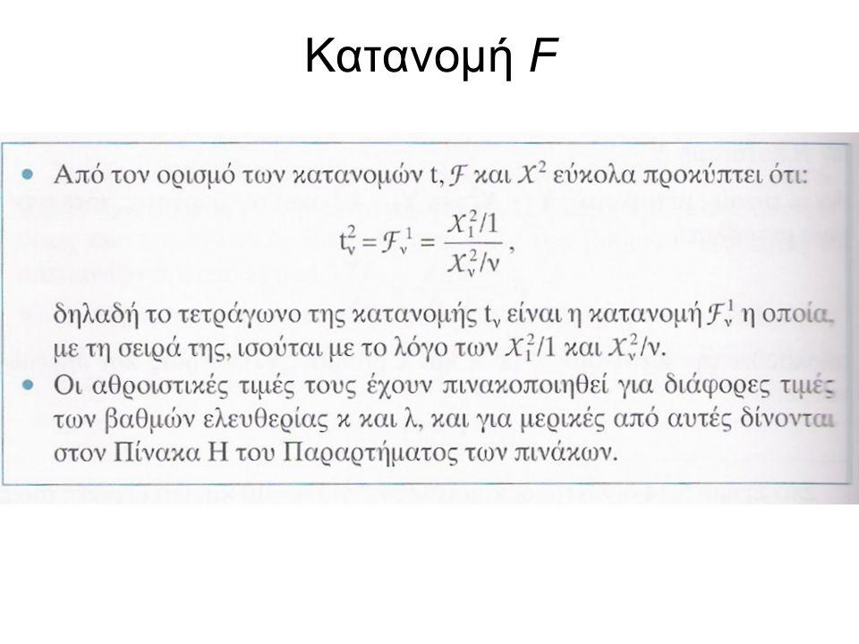 Κατανομή F