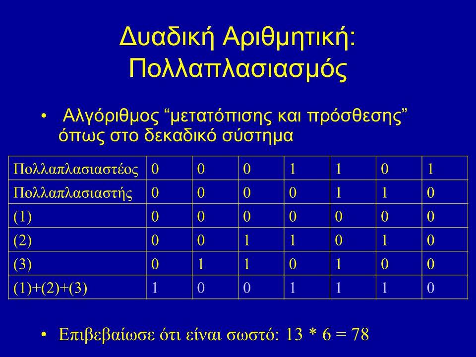 Δυαδική Αριθμητική: Πολλαπλασιασμός Αλγόριθμος μετατόπισης και πρόσθεσης όπως στο δεκαδικό σύστημα Επιβεβαίωσε ότι είναι σωστό: 13 * 6 = 78 Πολλαπλασιαστέος0001101 Πολλαπλασιαστής0000110 (1)0000000 (2)0011010 (3)0110100 (1)+(2)+(3)1001110