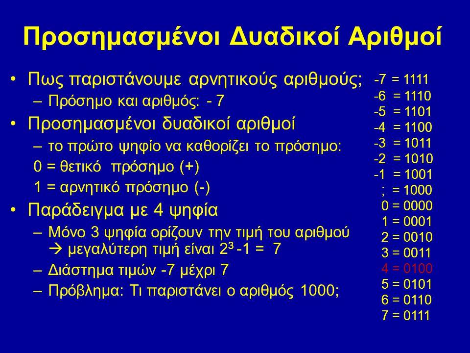 Προσημασμένοι Δυαδικοί Αριθμοί Πως παριστάνουμε αρνητικούς αριθμούς; –Πρόσημο και αριθμός: - 7 Προσημασμένοι δυαδικοί αριθμοί –το πρώτο ψηφίο να καθορίζει το πρόσημο: 0 = θετικό πρόσημο (+) 1 = αρνητικό πρόσημο (-) Παράδειγμα με 4 ψηφία –Μόνο 3 ψηφία ορίζουν την τιμή του αριθμού  μεγαλύτερη τιμή είναι 2 3 -1 = 7 –Διάστημα τιμών -7 μέχρι 7 –Πρόβλημα: Τι παριστάνει ο αριθμός 1000; - 7= 1111 -6 = 1110 -5 = 1101 -4 = 1100 -3 = 1011 -2 = 1010 -1 = 1001 ; = 1000 0 = 0000 1 = 0001 2 = 0010 3 = 0011 4 = 0100 5 = 0101 6 = 0110 7 = 0111