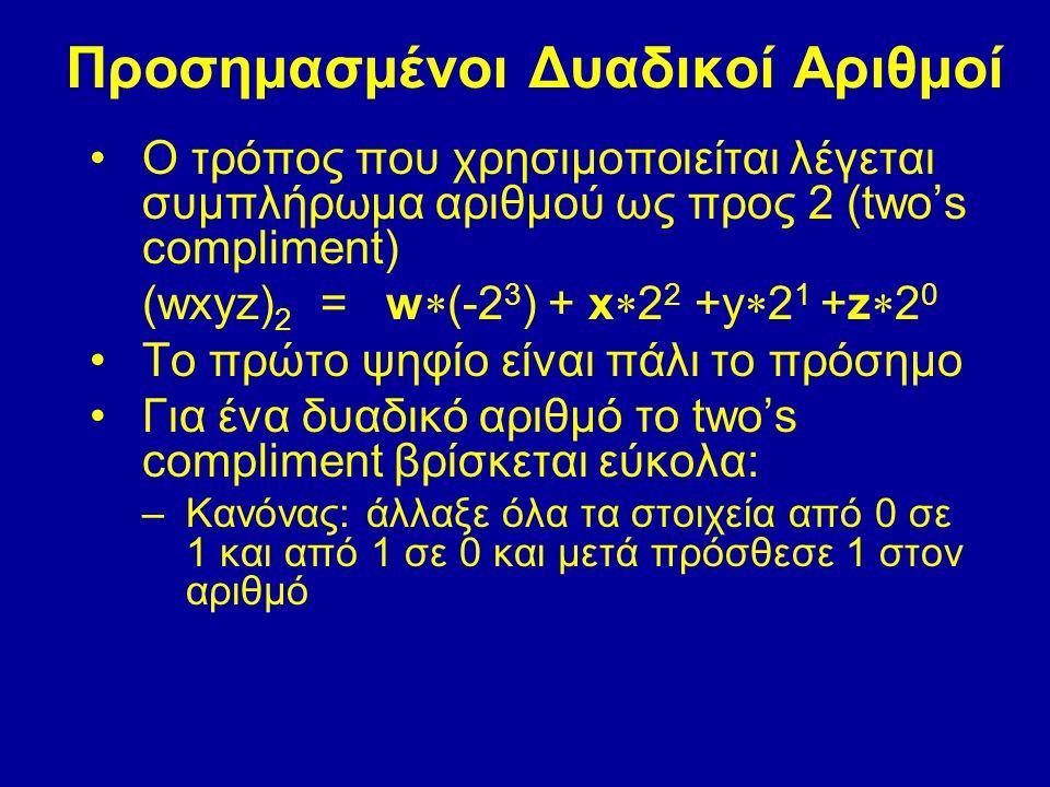 Προσημασμένοι Δυαδικοί Αριθμοί Ο τρόπος που χρησιμοποιείται λέγεται συμπλήρωμα αριθμού ως προς 2 (two's compliment) (wxyz) 2 = w  (-2 3 ) + x  2 2 +y  2 1 +z  2 0 Το πρώτο ψηφίο είναι πάλι το πρόσημο Για ένα δυαδικό αριθμό το two's compliment βρίσκεται εύκολα: –Κανόνας: άλλαξε όλα τα στοιχεία από 0 σε 1 και από 1 σε 0 και μετά πρόσθεσε 1 στον αριθμό