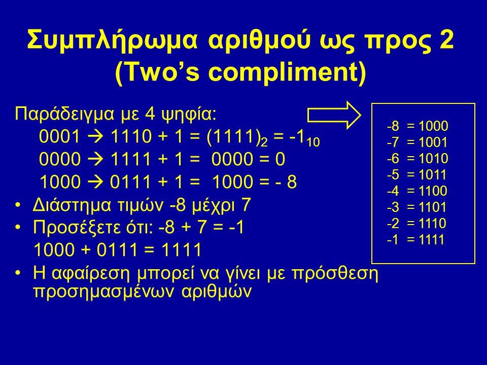 Συμπλήρωμα αριθμού ως προς 2 (Τwo's compliment) Παράδειγμα με 4 ψηφία: 0001  1110 + 1 = (1111) 2 = -1 10 0000  1111 + 1 = 0000 = 0 1000  0111 + 1 = 1000 = - 8 Διάστημα τιμών -8 μέχρι 7 Προσέξετε ότι: -8 + 7 = -1 1000 + 0111 = 1111 Η αφαίρεση μπορεί να γίνει με πρόσθεση προσημασμένων αριθμών -8 = 1000 -7 = 1001 -6 = 1010 -5 = 1011 -4 = 1100 -3 = 1101 -2 = 1110 -1 = 1111