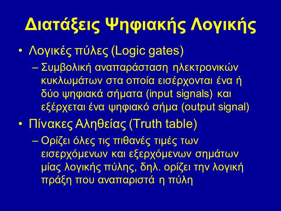 Διατάξεις Ψηφιακής Λογικής Λογικές πύλες (Logic gates) –Συμβολική αναπαράσταση ηλεκτρονικών κυκλωμάτων στα οποία εισέρχονται ένα ή δύο ψηφιακά σήματα (input signals) και εξέρχεται ένα ψηφιακό σήμα (output signal) Πίνακες Αληθείας (Truth table) –Ορίζει όλες τις πιθανές τιμές των εισερχόμενων και εξερχόμενων σημάτων μίας λογικής πύλης, δηλ.
