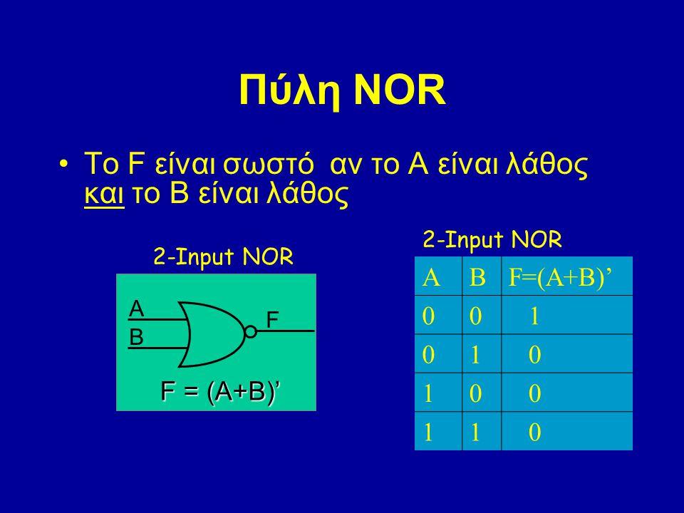 Πύλη NOR Το F είναι σωστό αν το Α είναι λάθος και το Β είναι λάθος 2-Input NOR A B F F = (A+B)' AB 00 1 01 0 10 0 11 0 2-Input NOR
