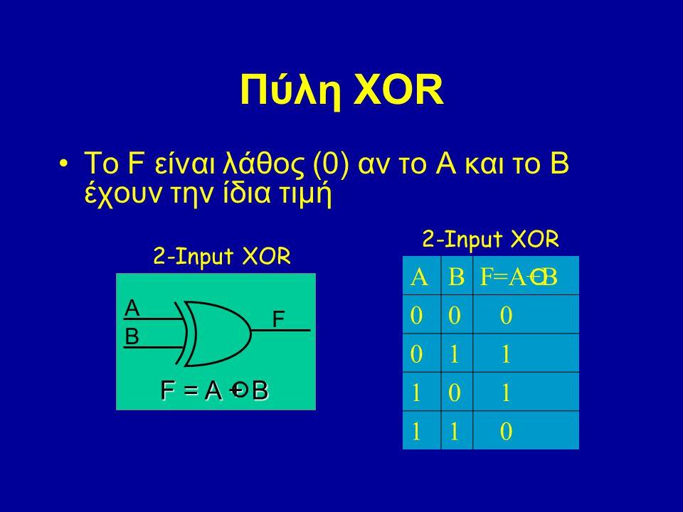 Πύλη XOR Το F είναι λάθος (0) αν το Α και το Β έχουν την ίδια τιμή 2-Input XOR A B F F = A + B AB 00 0 01 1 10 1 11 0 2-Input XOR