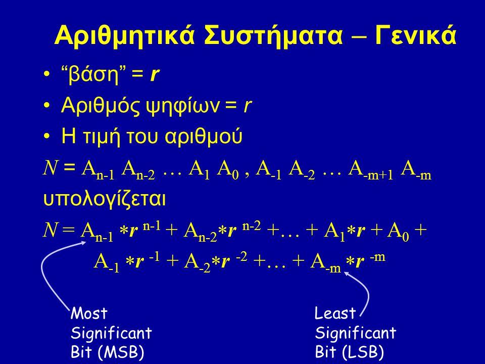 Αριθμητικά Συστήματα – Γενικά βάση = r Αριθμός ψηφίων = r Η τιμή του αριθμού N = A n-1 A n-2 … A 1 A 0, A -1 A -2 … A -m+1 A -m υπολογίζεται N = A n-1  r n-1 + A n-2  r n-2 +… + A 1  r + A 0 + A -1  r -1 + A -2  r -2 +… + A -m  r -m Most Significant Bit (MSB) Least Significant Bit (LSB)