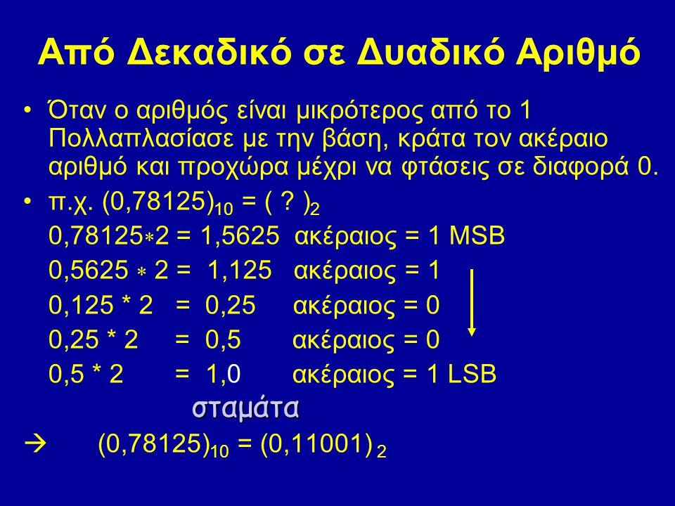 Από Δεκαδικό σε Δυαδικό Αριθμό Όταν ο αριθμός είναι μικρότερος από το 1 Πολλαπλασίασε με την βάση, κράτα τον ακέραιο αριθμό και προχώρα μέχρι να φτάσεις σε διαφορά 0.