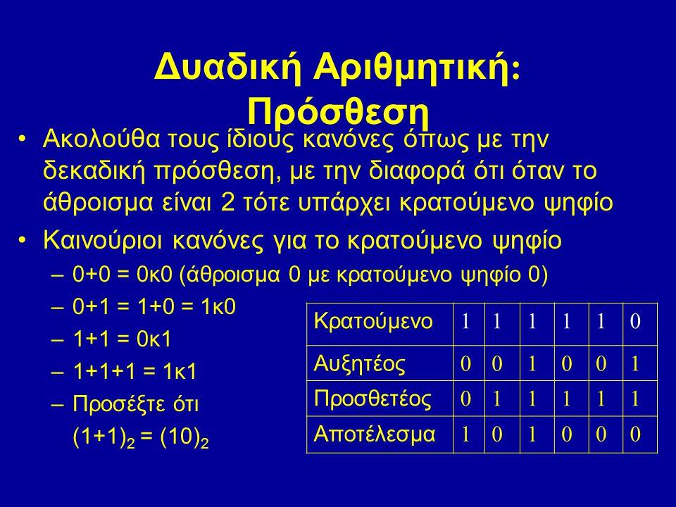 Δυαδική Αριθμητική : Πρόσθεση Ακολούθα τους ίδιους κανόνες όπως με την δεκαδική πρόσθεση, με την διαφορά ότι όταν το άθροισμα είναι 2 τότε υπάρχει κρατούμενο ψηφίο Καινούριοι κανόνες για το κρατούμενο ψηφίο –0+0 = 0κ0 (άθροισμα 0 με κρατούμενο ψηφίο 0) –0+1 = 1+0 = 1κ0 –1+1 = 0κ1 –1+1+1 = 1κ1 –Προσέξτε ότι (1+1) 2 = (10) 2 Κρατούμενο 111110 Αυξητέος 001001 Προσθετέος 011111 Αποτέλεσμα 101000