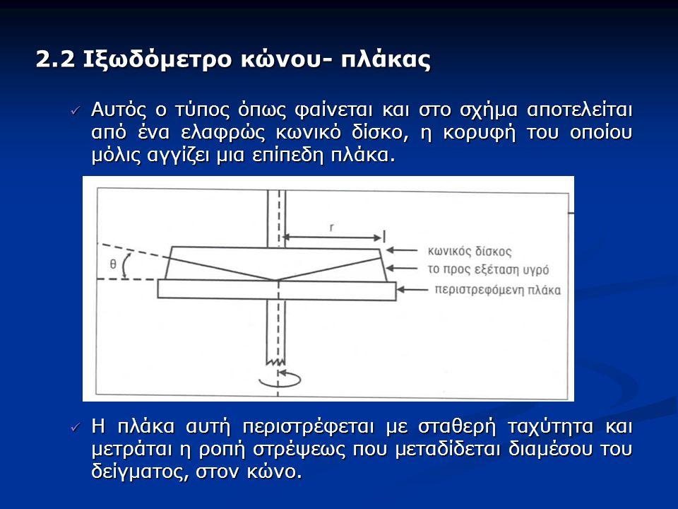 2.2 Ιξωδόμετρο κώνου- πλάκας 2.2 Ιξωδόμετρο κώνου- πλάκας Αυτός ο τύπος όπως φαίνεται και στο σχήμα αποτελείται από ένα ελαφρώς κωνικό δίσκο, η κορυφή