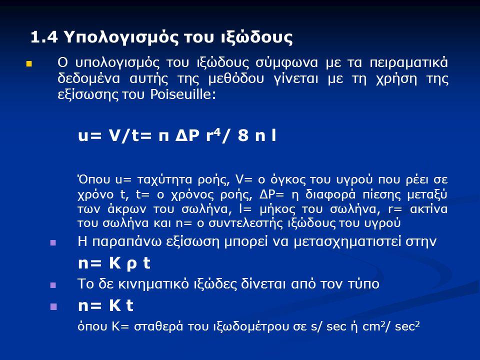 1.4 Υπολογισμός του ιξώδους Ο υπολογισμός του ιξώδους σύμφωνα με τα πειραματικά δεδομένα αυτής της μεθόδου γίνεται με τη χρήση της εξίσωσης του Poiseuille: u= V/t= π ΔP r 4 / 8 n l Όπου u= ταχύτητα ροής, V= ο όγκος του υγρού που ρέει σε χρόνο t, t= ο χρόνος ροής, ΔP= η διαφορά πίεσης μεταξύ των άκρων του σωλήνα, l= μήκος του σωλήνα, r= ακτίνα του σωλήνα και n= ο συντελεστής ιξώδους του υγρού Η παραπάνω εξίσωση μπορεί να μετασχηματιστεί στην n= K ρ t Το δε κινηματικό ιξώδες δίνεται από τον τύπο n= Κ t όπου Κ= σταθερά του ιξωδομέτρου σε s/ sec ή cm 2 / sec 2