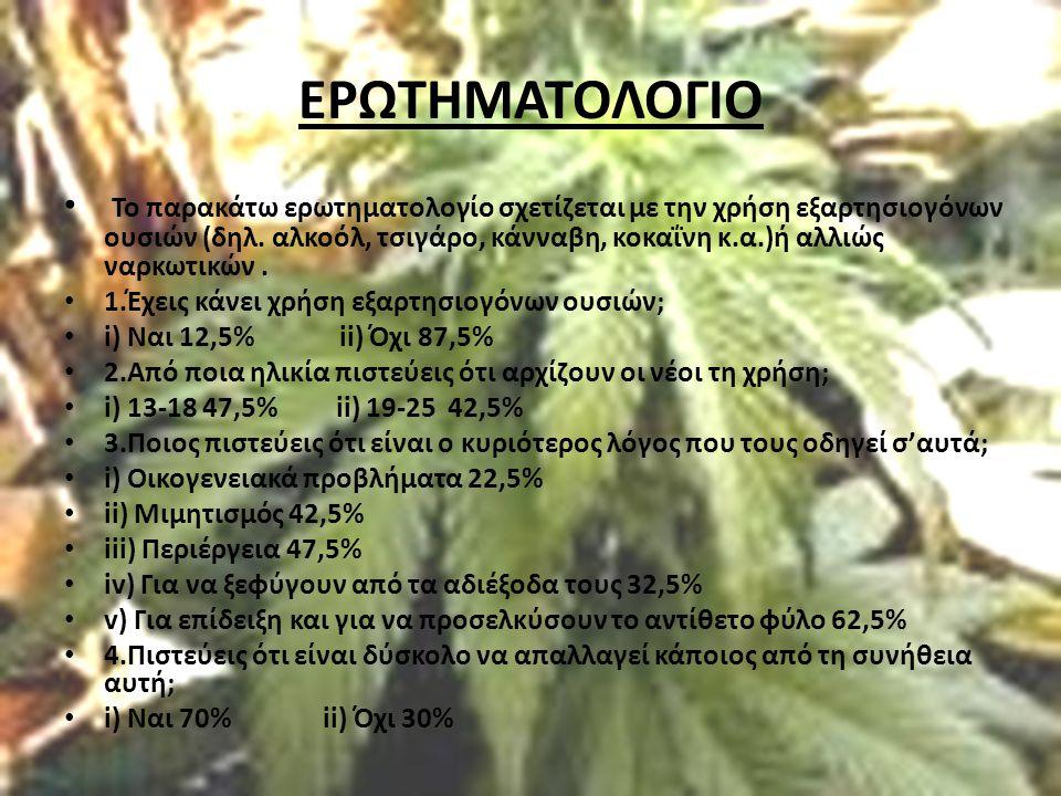 ΕΡΩΤΗΜΑΤΟΛΟΓΙΟ Το παρακάτω ερωτηματολογίο σχετίζεται με την χρήση εξαρτησιογόνων ουσιών (δηλ. αλκοόλ, τσιγάρο, κάνναβη, κοκαΐνη κ.α.)ή αλλιώς ναρκωτικ